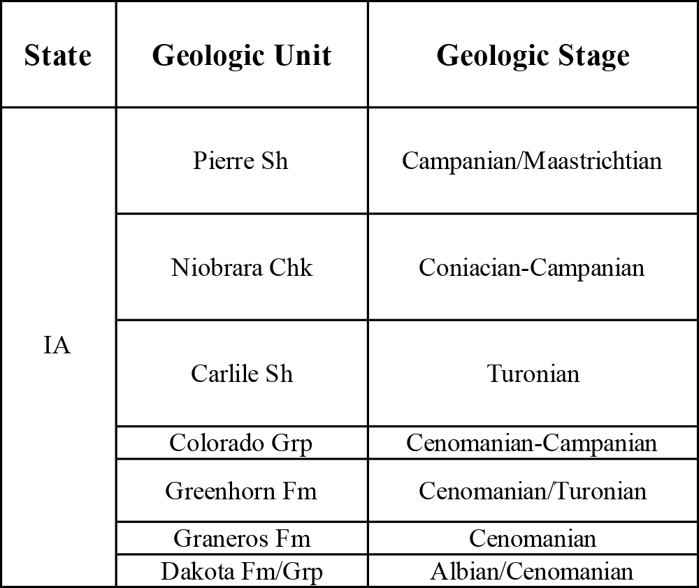Table showing Cretaceous Western Interior Seaway stratigraphic units in Iowa.