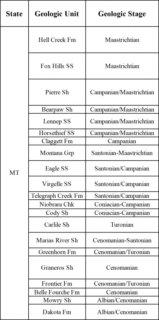 Table showing Cretaceous Western Interior Seaway stratigraphic units in Montana.