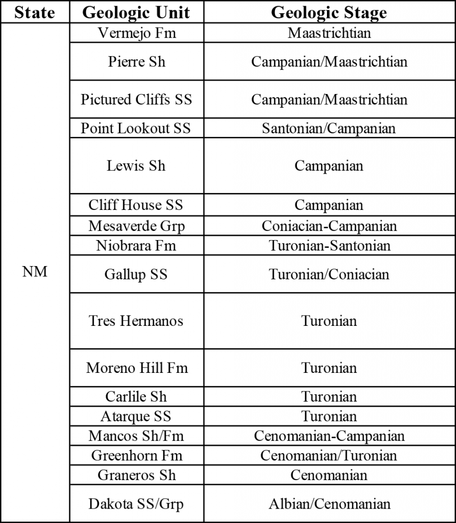 Table showing Cretaceous Western Interior Seaway stratigraphic units in New Mexico.