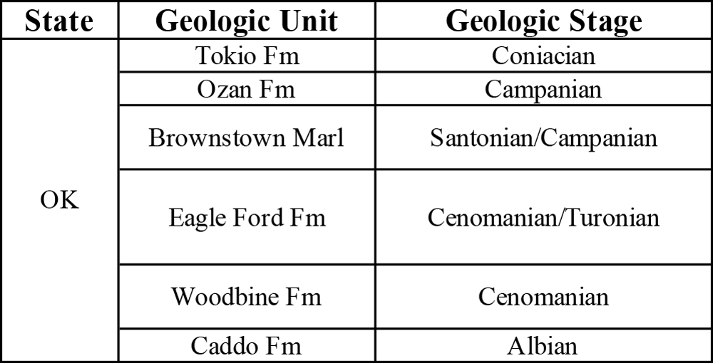Table showing Cretaceous Western Interior Seaway stratigraphic units in Oklahoma.