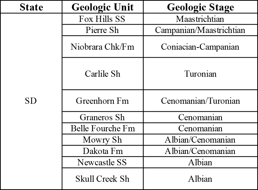 Table showing Cretaceous Western Interior Seaway stratigraphic units in South Dakota.