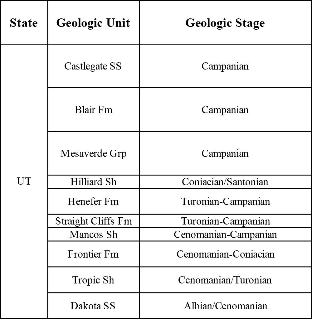 Table showing Cretaceous Western Interior Seaway stratigraphic units in Utah.