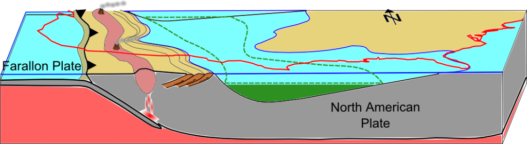 Cartoon reconstruction of tectonic plate interactions in western North America during the time of the Western Interior Seaway.
